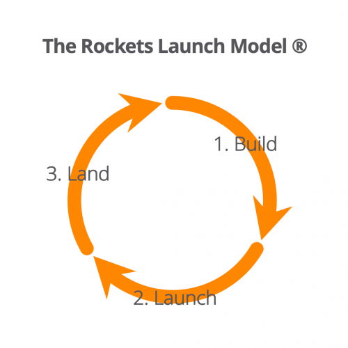 Rockets_Launch_Model